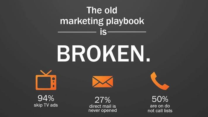 Marketing is broken