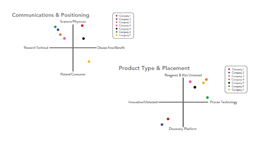 Comms and product (1)